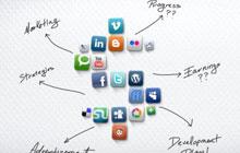 integração com midias sociais
